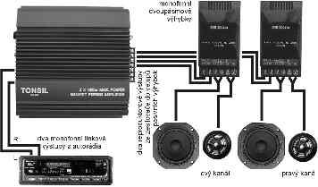 Obr. 4.Signálové připojení pasivní výhybky