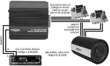 Obr. 6.Připojení stereofonního subwooferu