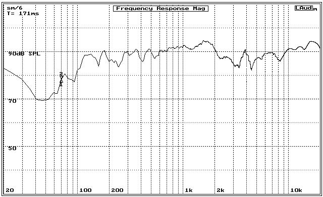 Reprosoustava hifi centrální s 2x 10 cm reproduktorem